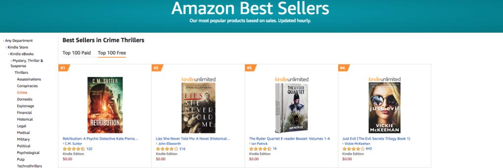 Promoting Indie Authors | Ian Patrick Books